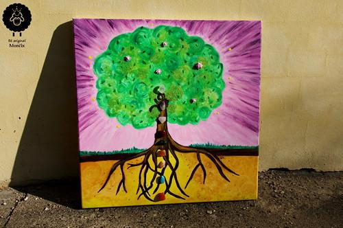 Strom života, harmonizační | TOP