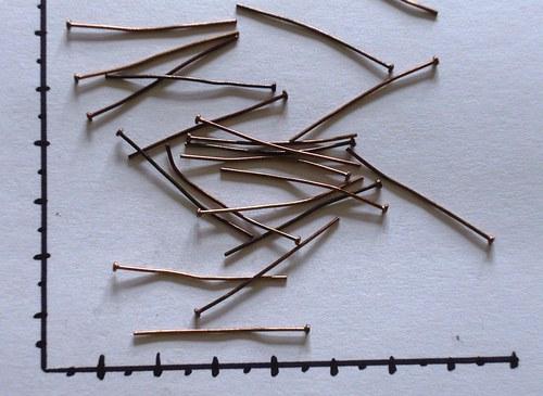 Ketlovací nýty měděné 30mm, 50 ks