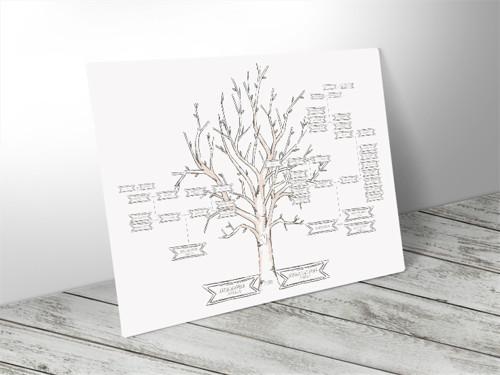 Rodokmen, strom, poster