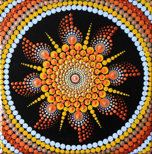 Mandala Aktivita