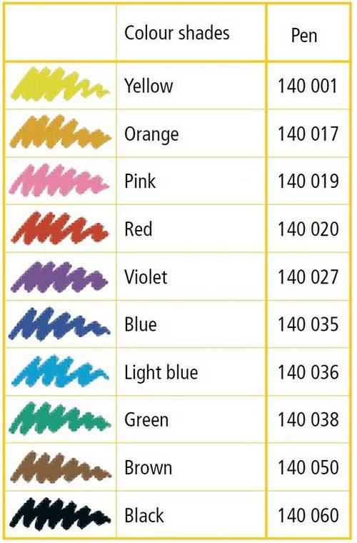 Fixy na textil - Výběr barev - žlutá(140001)