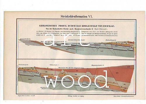 GEOLOGICKÝ PROFIL UHELNÉ OBLASTI - č. 749